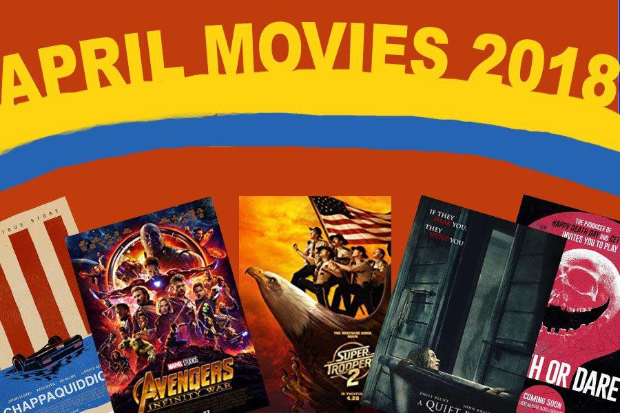 Upcoming Movies: April 2018