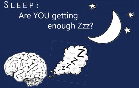 Sleep: Are You Getting Enough Zzz?