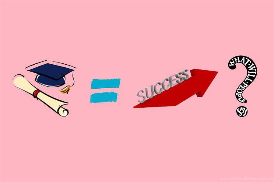 Does College Equal Success?
