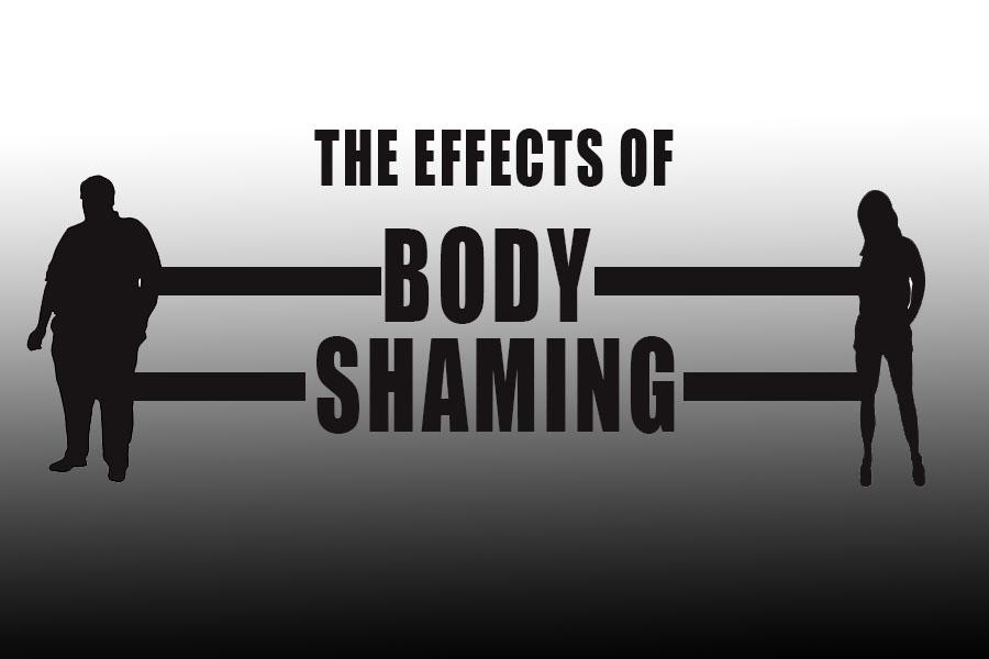 Body+Shaming