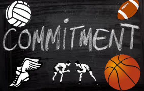 Are You Committed?