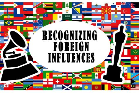 Recognizing Foreign Influences