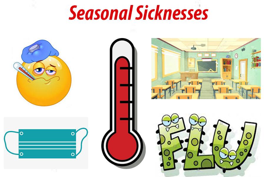 Seasonal Sickness
