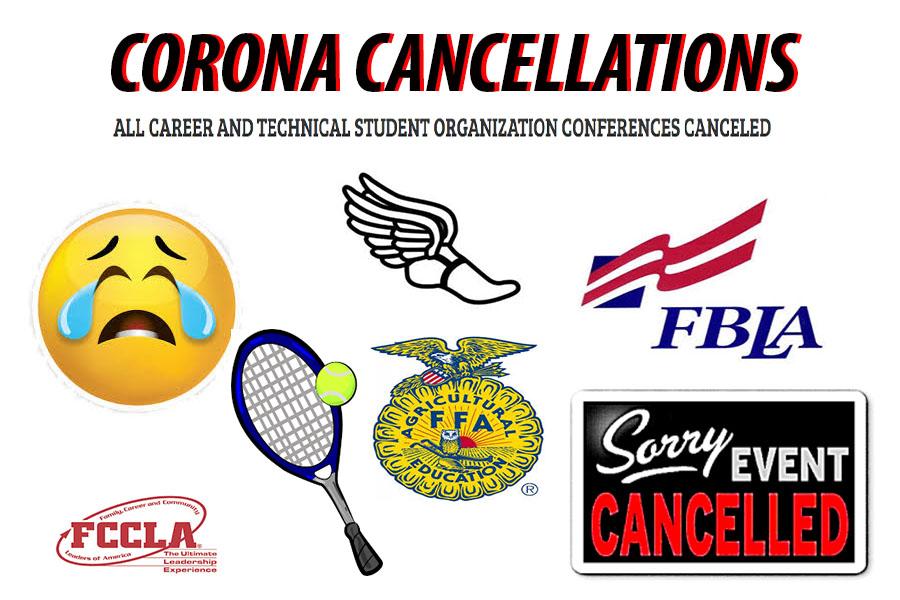 Corona+Cancellations