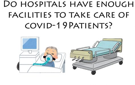 Hospital Facilities Due to Covid-19