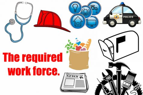 The required workforce