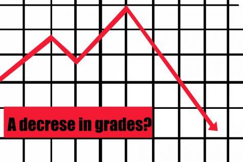 Depleating grade?