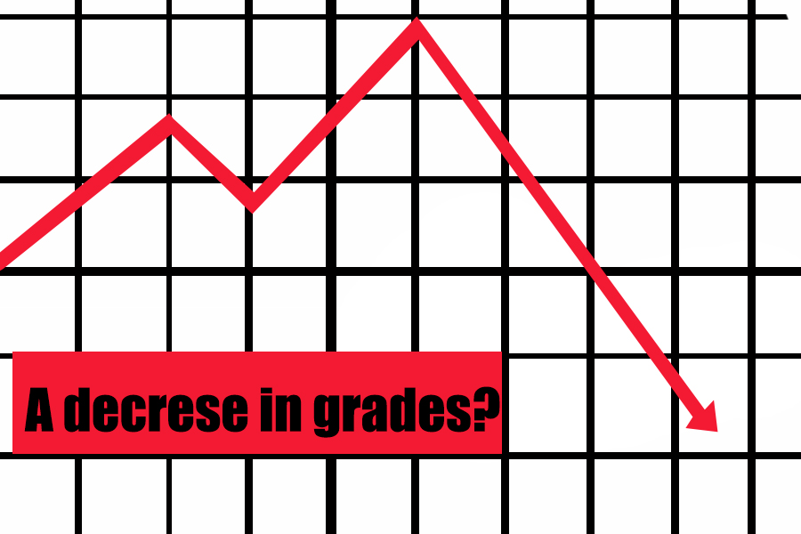 Depleating+grade%3F