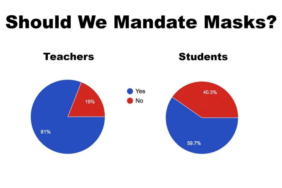 Should+We+Mandate+Masks%3F