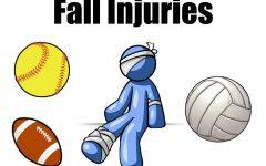 Injuries During Sports