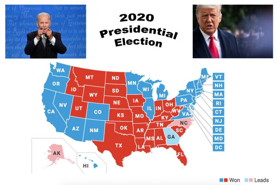 2020+Presidential+Election