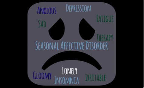 Seasonal Affective Disorder: Breaking the Stigma
