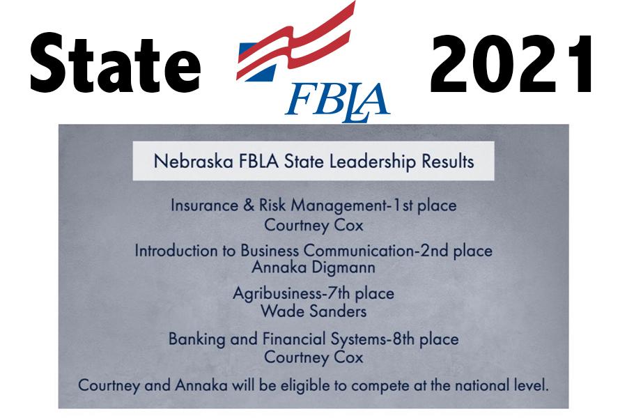 State FBLA 2021