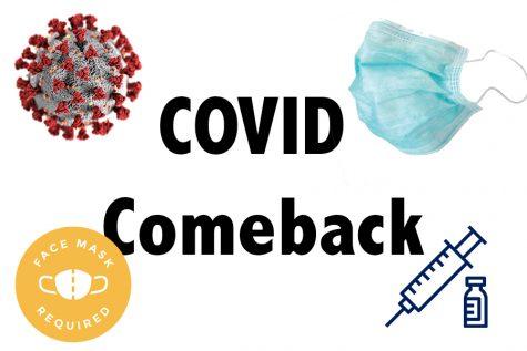 Covid-Comeback